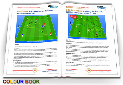 Soccer Coaching Drills and Football Training Tips Blog