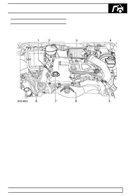 Land Rover Workshop Manuals > TD5 Defender > MAINTENANCE