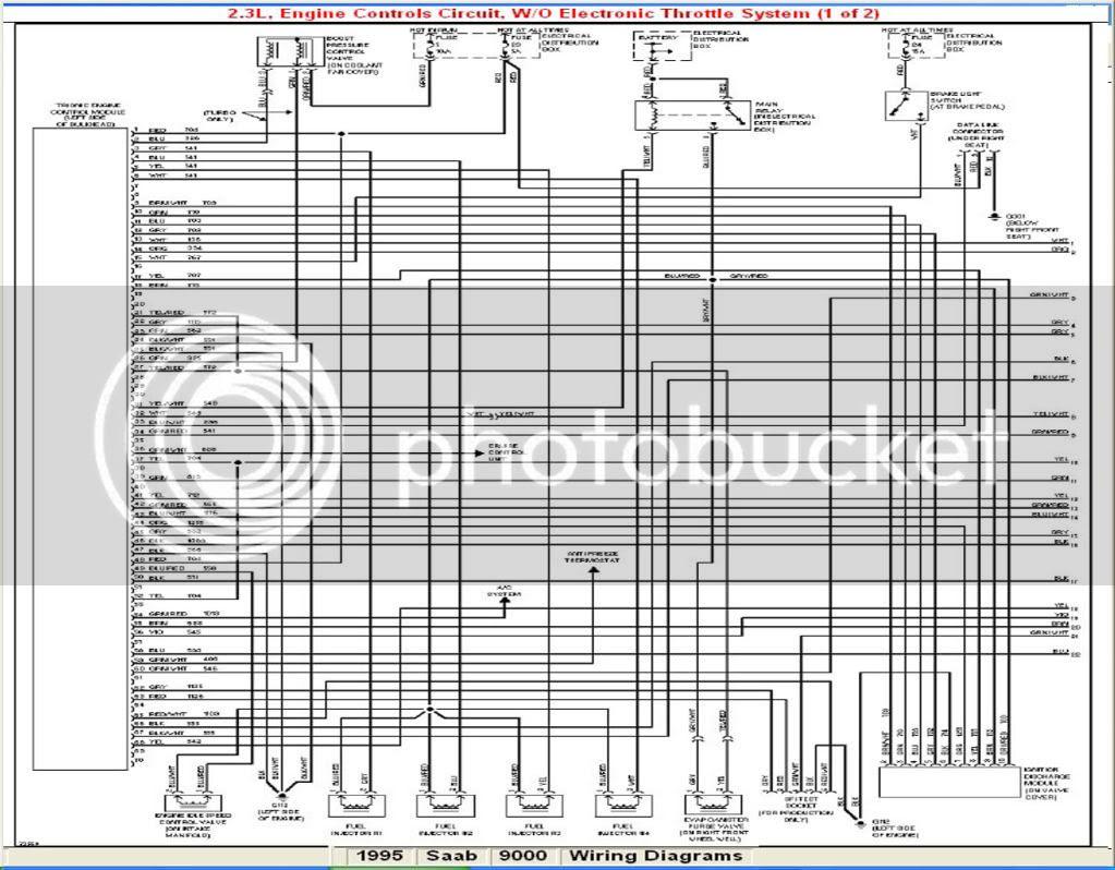 1995 Saab 9000 Wiring Diagram Wiring Diagrams Write Write Inmediarex It