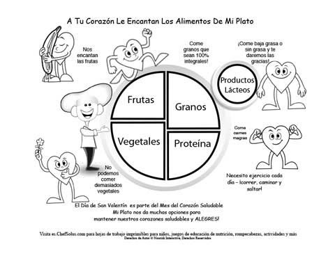 Día Festivo 2 San Valentín Y Los Grupos Alimenticios En Mi Plato