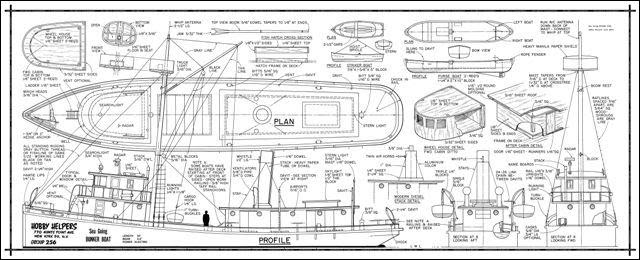 Download Rc Small Wooden Boat Plans Free PDF wooden gun cabinet plan