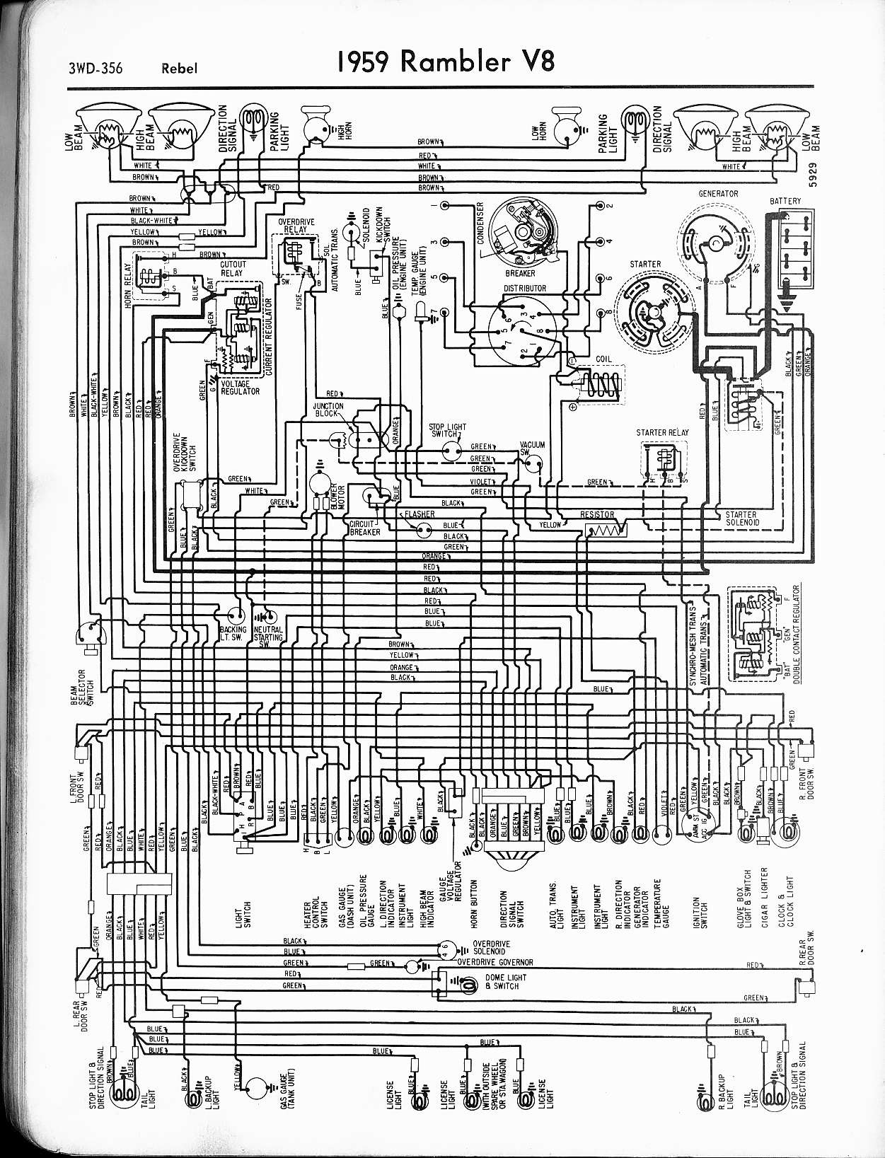 Diagram 1967 Amc Rebel Wiring Diagram Full Version Hd Quality Wiring Diagram Schematictools Biorygen It