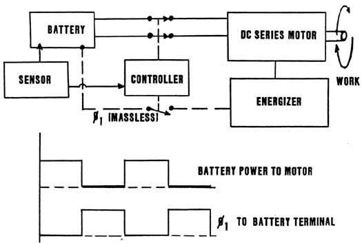 simplemotor11.jpg (19297 bytes)