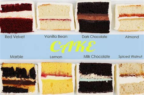 Yummy! There are so many wedding cake flavors to choose