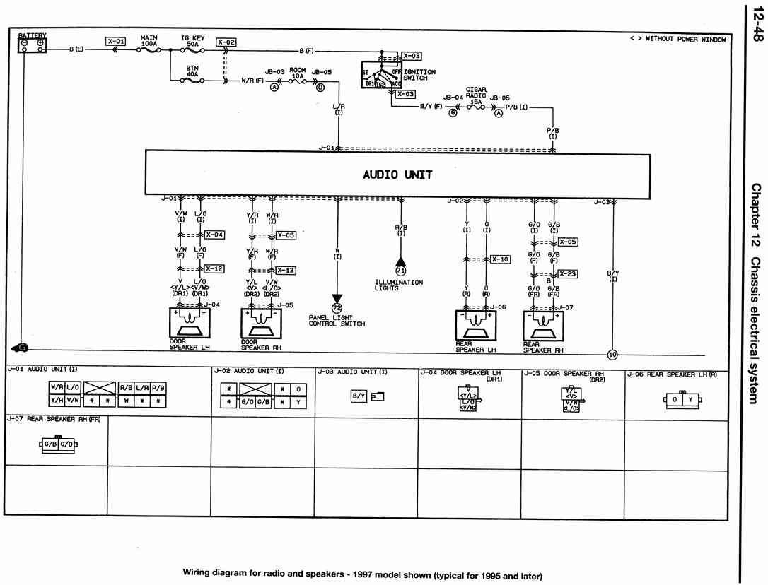 93 Mazda Protege Stereo Wiring Wiring Diagram New Slow Gento A Slow Gento A Weimaranerzampadargento It