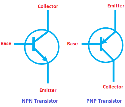 what is bi polar junction transistor. (BJT)? Why BJT is used?