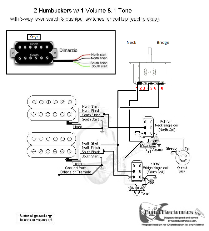 Jackson Soloist Wiring HarnesFuse Wiring