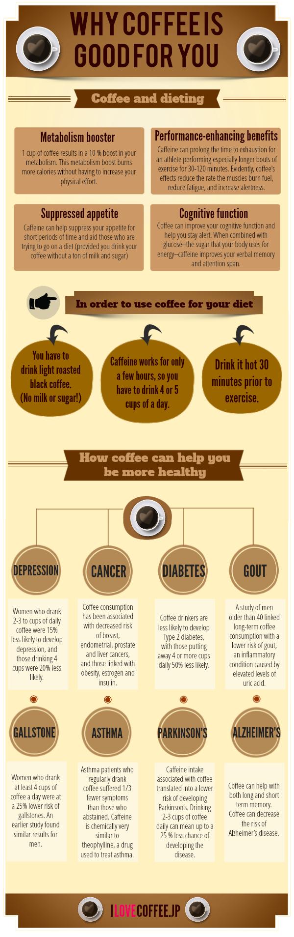 why_coffee_good