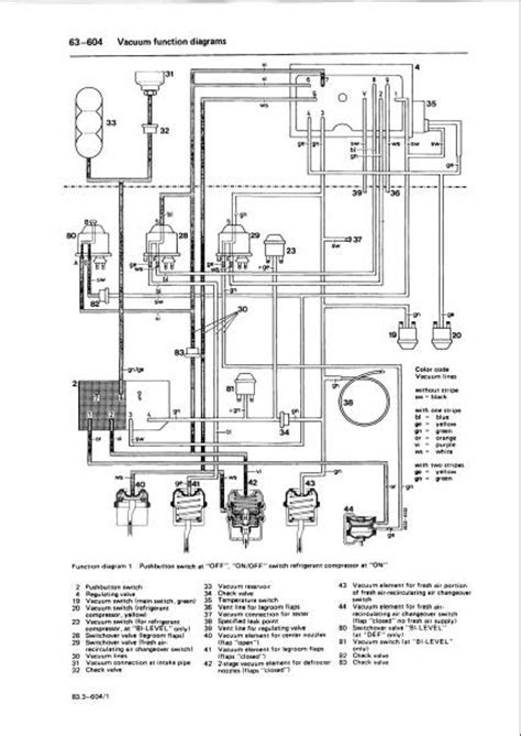 Mercedes 300sd vacuum diagram