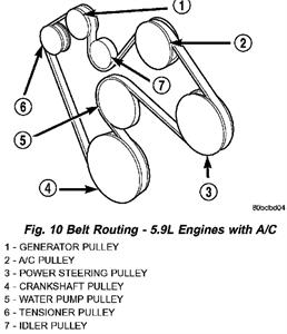 2005 Dodge Dakota Serpentine Belt Diagram Wiring Site Resource