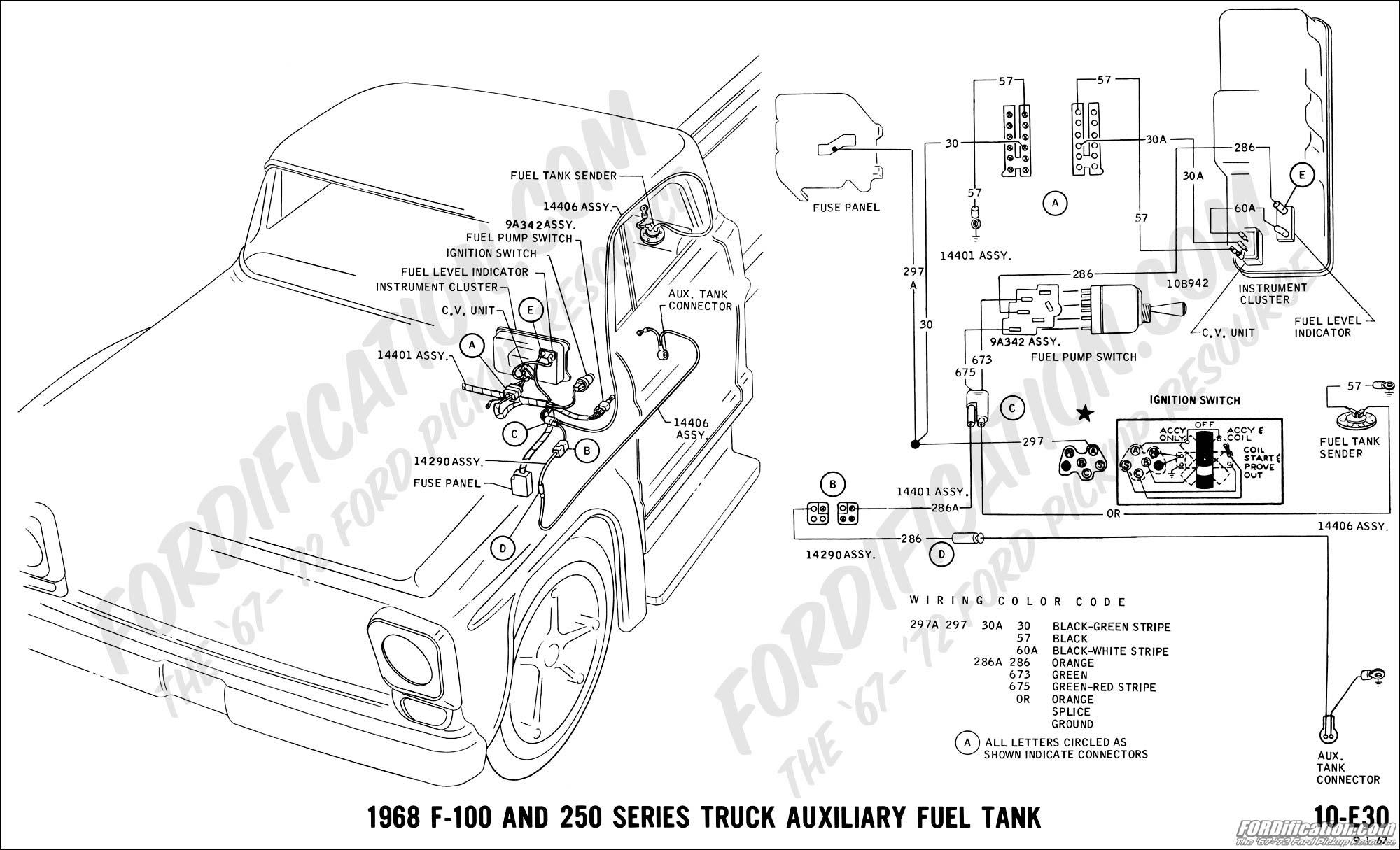 1968 Ford F100 Fuel Gauge Wiring Diagram Shovelhead Ignition Wiring Diagram Rccar Wiring 2010menanti Jeanjaures37 Fr