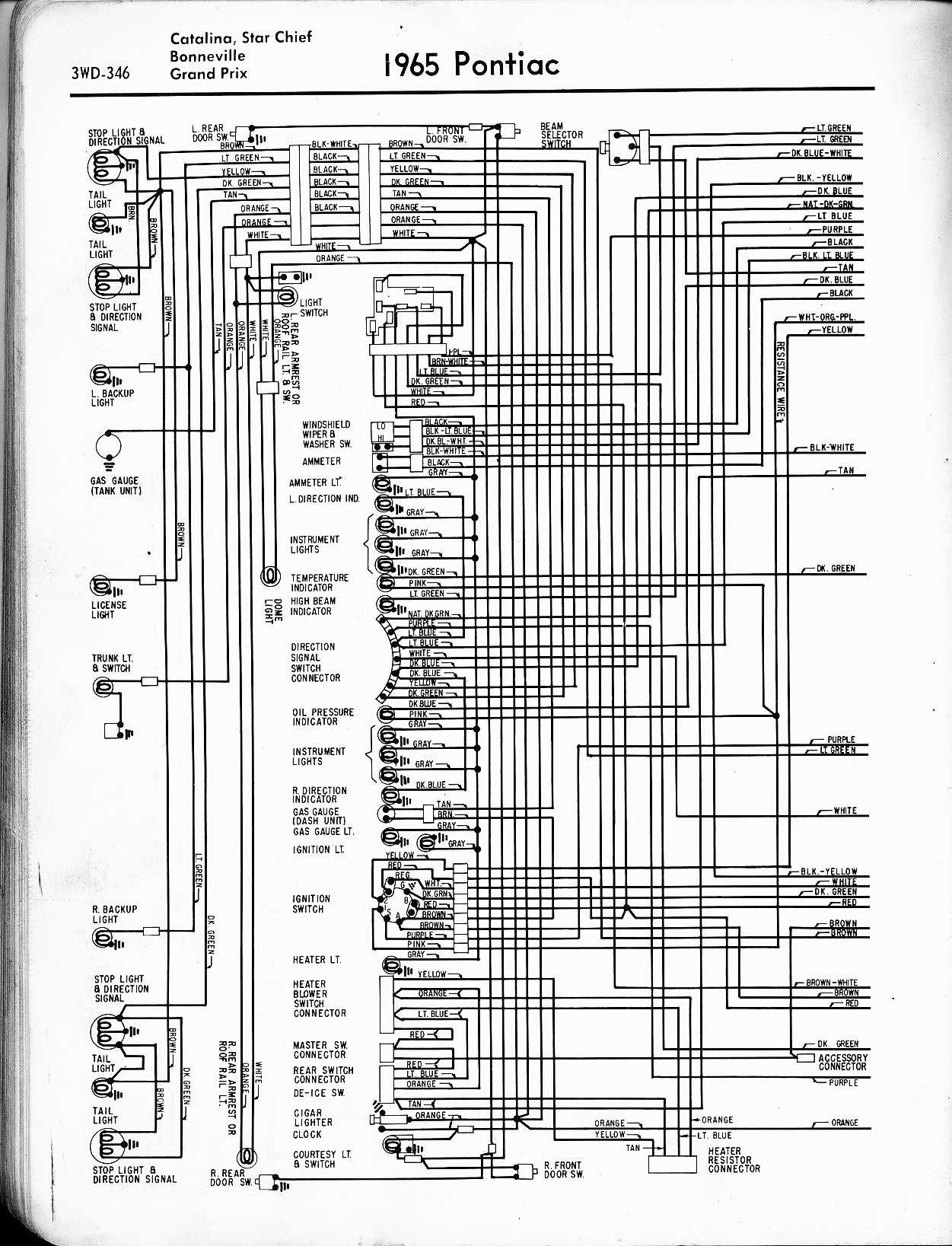 1984 Pontiac Grand Prix Wiring Diagram Wiring Diagram Frame Frame Cfcarsnoleggio It