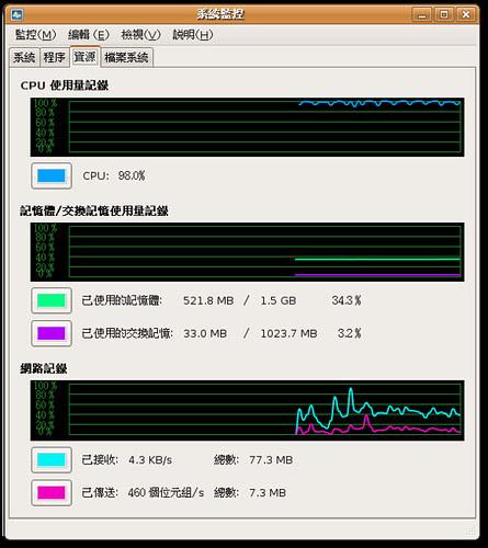 Screenshot-系統監控 wow