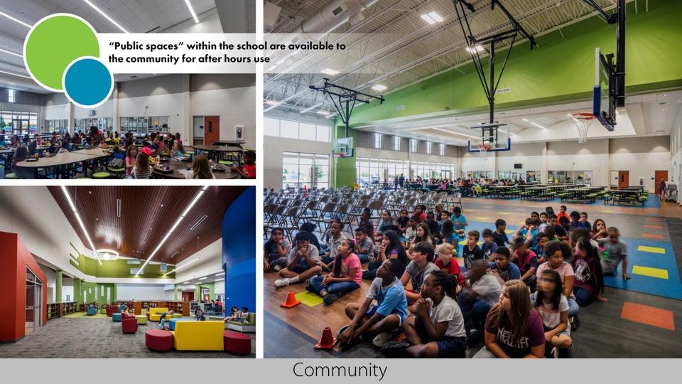 2018—H.T. Jones Elementary School | Texas School Architecture