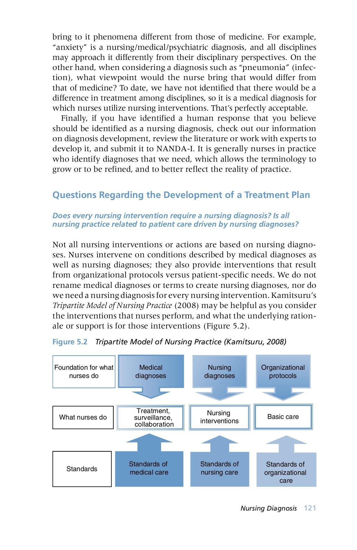 Imbalanced Nutrition Nursing Diagnosis For Newborn ...