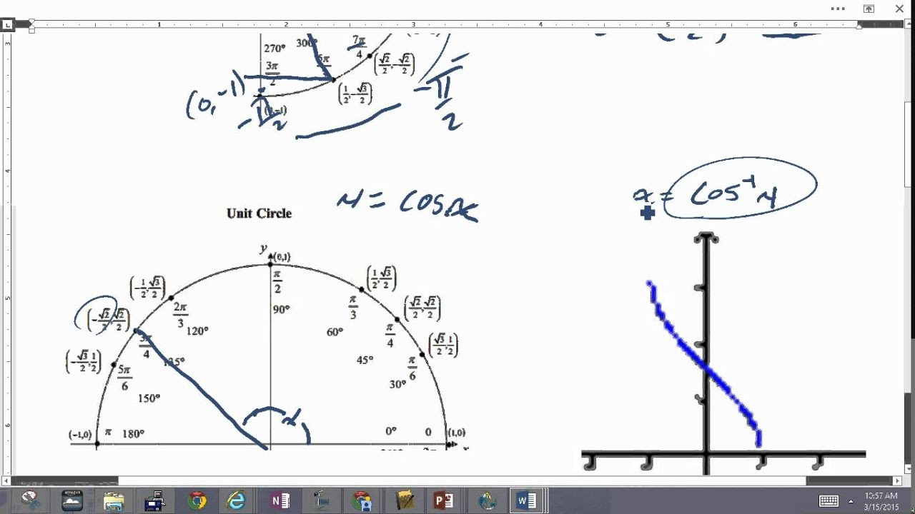 Inverse Sin and Cos and the Unit circle - YouTube