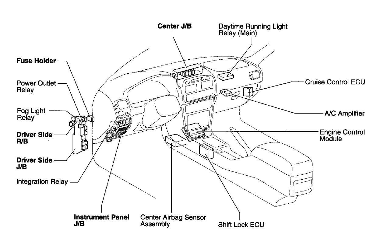 25755 2005 Corolla Fuse Box Location Wiring Diagram Library