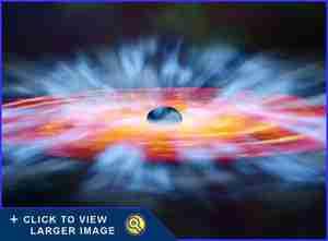 Μίνι Μαύρες τρύπες