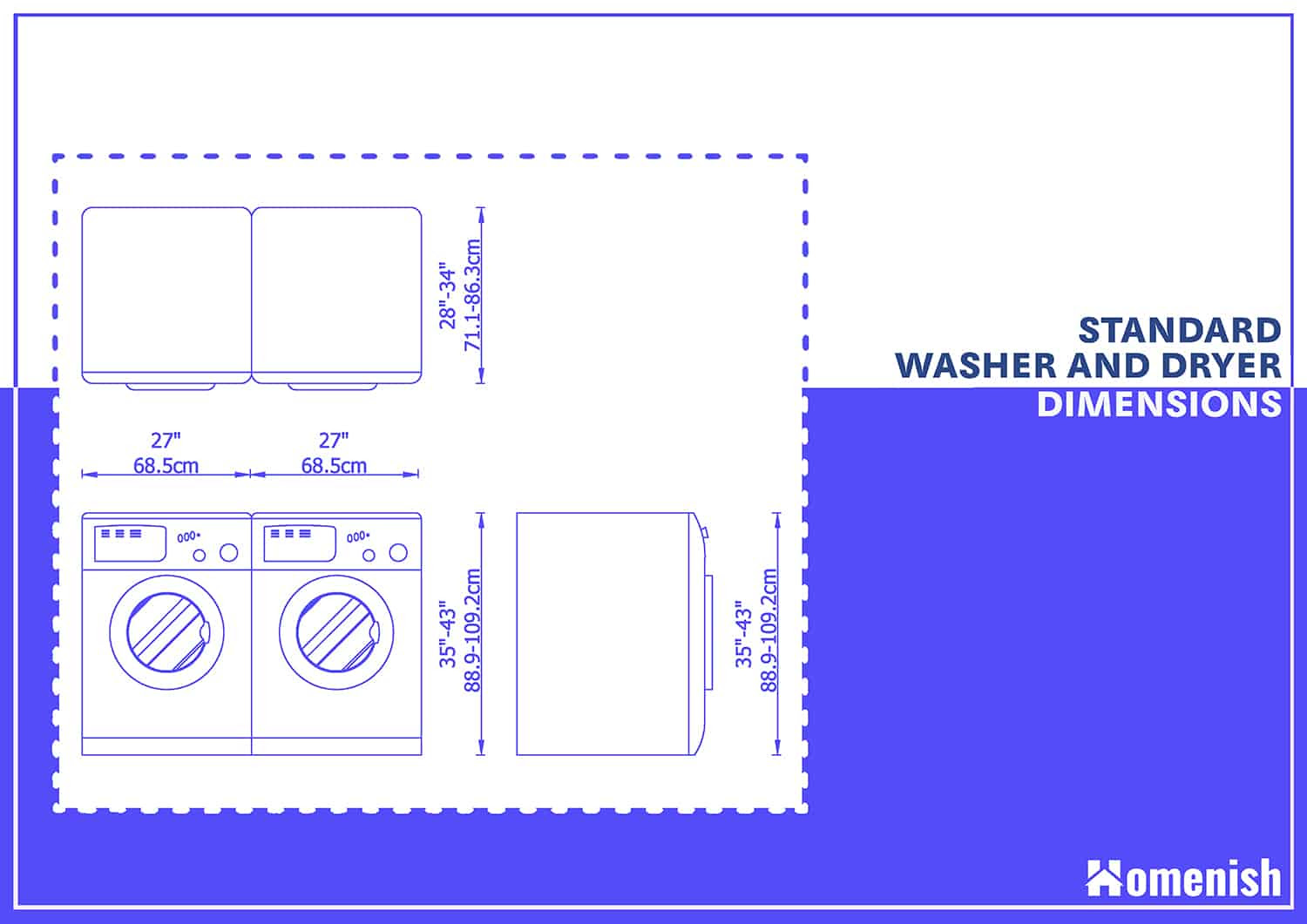 Washer And Dryer Dimensions Explained 3 Diagrams Included Homenish