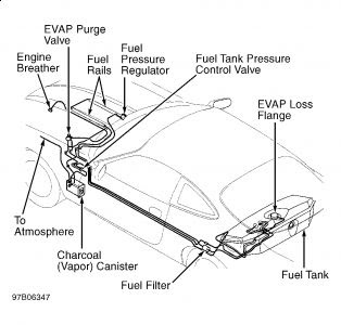 2004 Jeep Fuel Filter Location Wiring Diagram Reader B Reader B Saleebalocchi It
