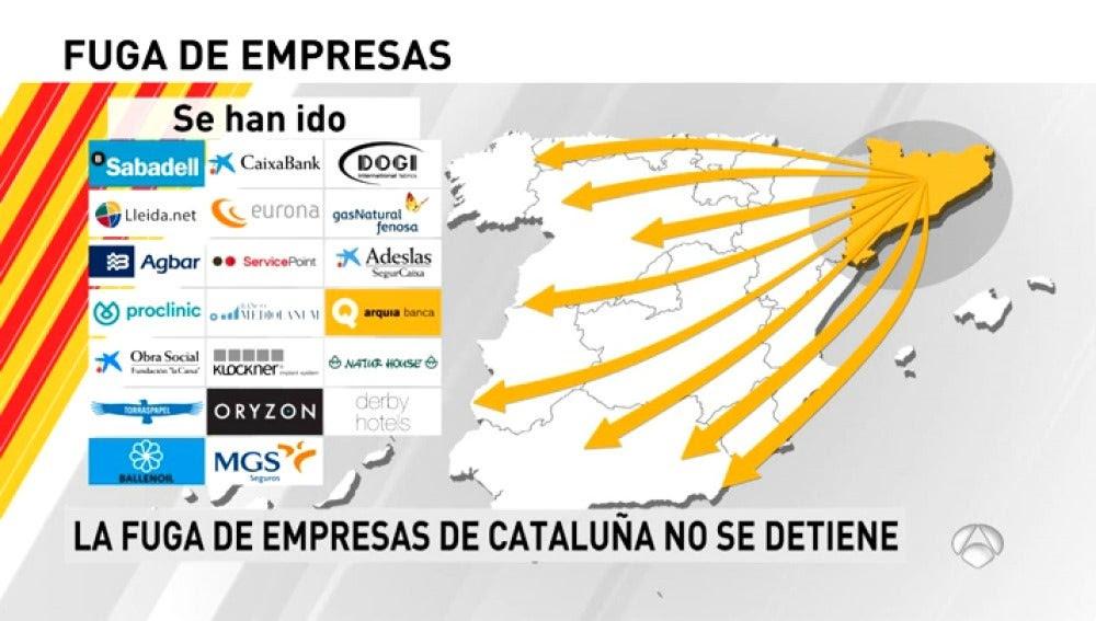 Resultado de imagen de empresas que se van de Cataluña