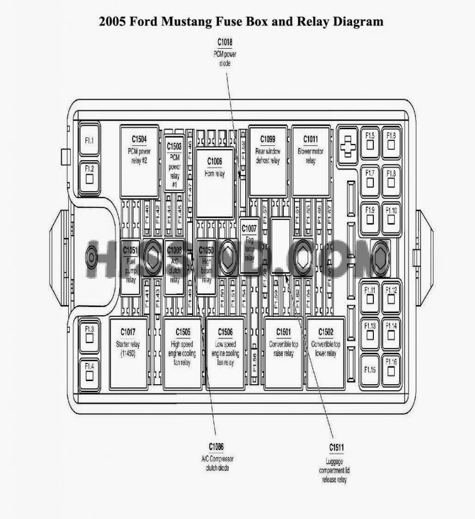 6c7a7 2005 Ford Explorer Xlt Fuse Panel Diagram Under Dash For A Wiring Library