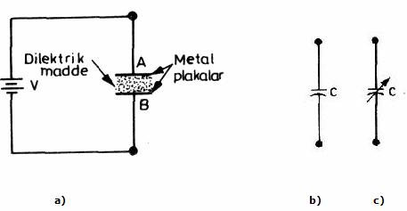 Cấu trúc của Ký hiệu Kodanator của kodanter cố định Biểu tượng của codenator biến