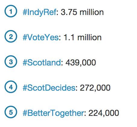 scotland hashtags