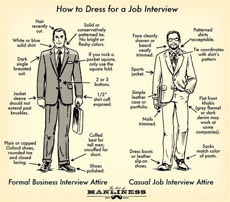 dress   job interview  illustrated guide