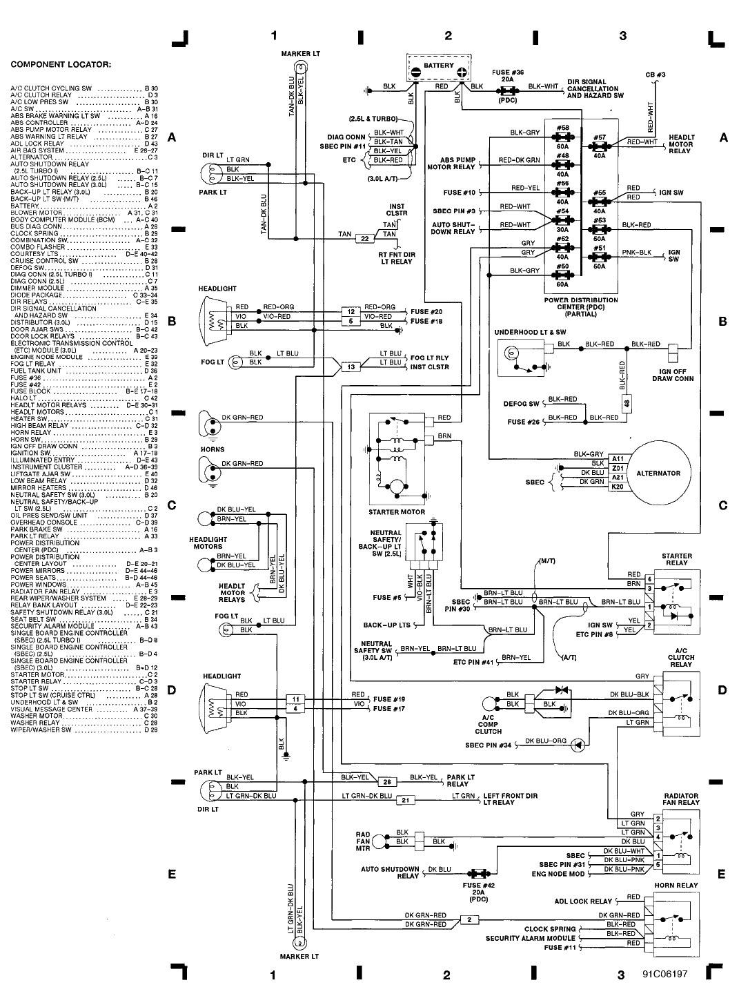 1991 Dodge Daytona Wiring Diagram Wiring Diagram Regular Regular Cfcarsnoleggio It