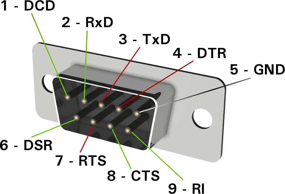 Db9 Connector Pin Diagram, Rs232 Wiring Diagram Db9