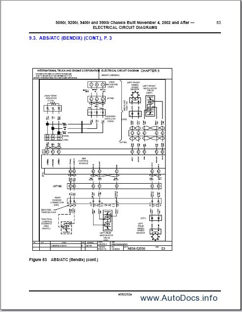International Trucks Wiring Diagram repair manual Order ...