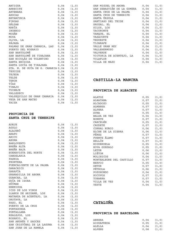Real Decreto 637 2007 De 18 De Mayo Por El Que Se Aprueba La Norma