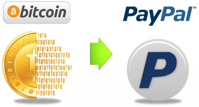 sites to buy bitcoin with credit card without verification