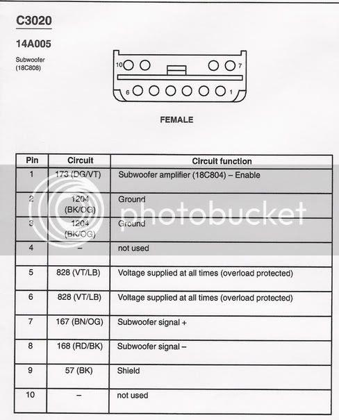 2014 f150 radio wiring diagram 32 f150 sony subwoofer wiring diagram wiring diagram list  32 f150 sony subwoofer wiring diagram
