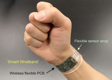 "The new sensor developed at UC Berkeley can be made into ""smart"" wristbands or headbands that provide continuous, real-time analysis of the chemicals in sweat. (Photo by XXX)"