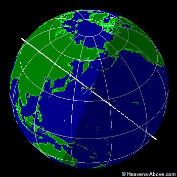 Aqui esta ISS