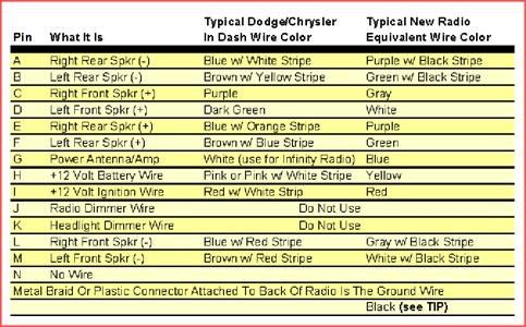 1997 Dodge Ram 1500 Radio Wiring Diagram - Wiring Site ResourceWiring Site Resource
