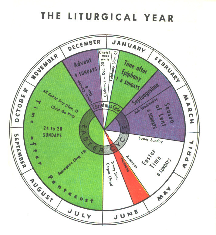 liturgical wheel traditional