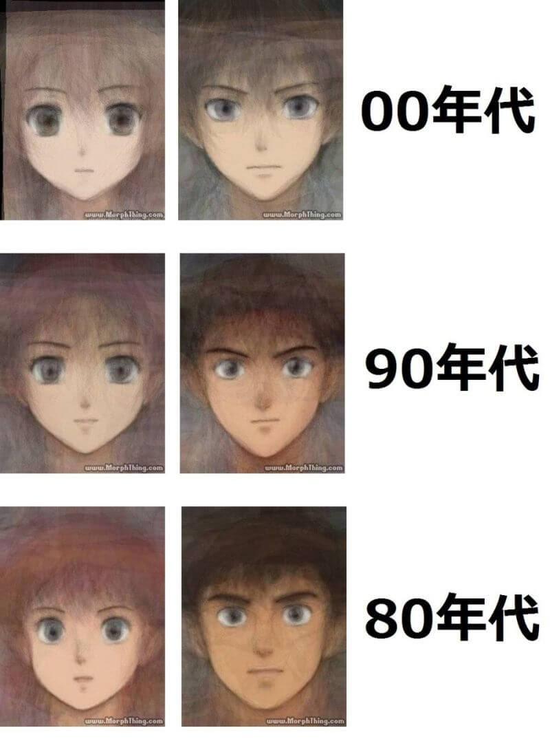 Como o Anime mudou ao longo dos tempos