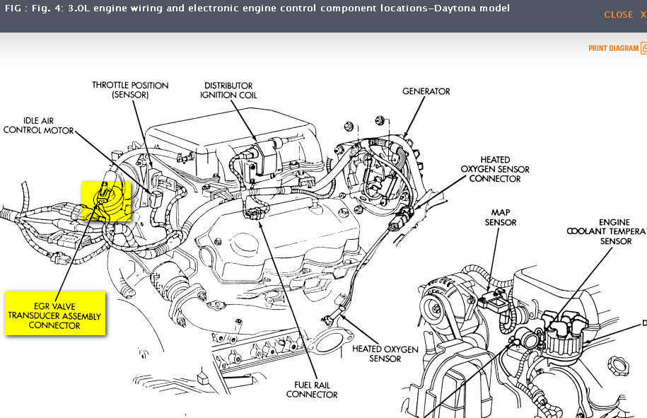 Diagram 1996 Chevy Cavalier Egr Valve Wiring Diagram Full Version Hd Quality Wiring Diagram Lencotransmissions Abercrombieandfitchpacher Fr