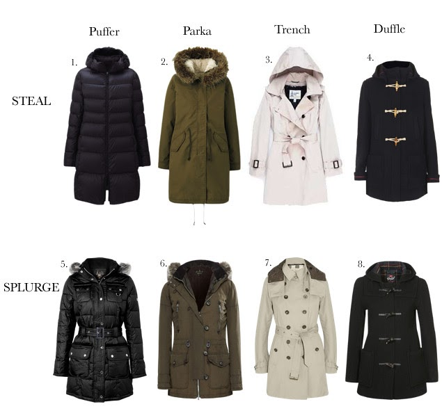 Cookies & Candies: 5 Types of Coats to Survive the Winter