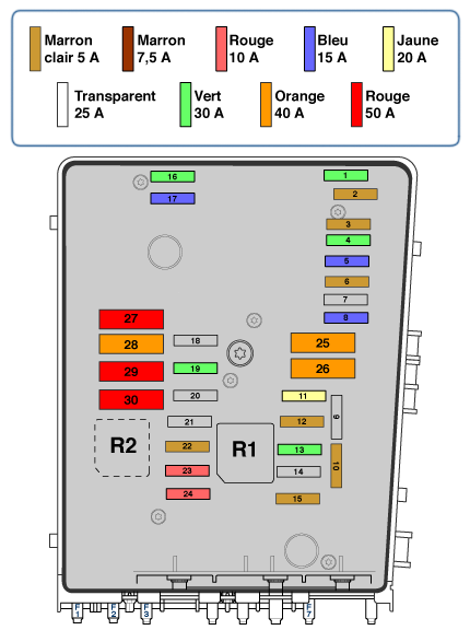 Citroen Xsara Hdi Fuse Box Diagram