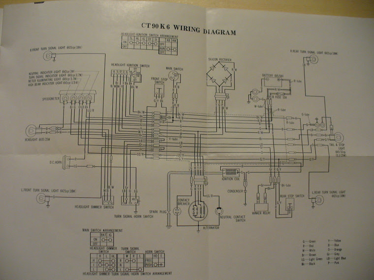 Diagram 1967 Honda Ct90 Wiring Diagram Full Version Hd Quality Wiring Diagram Rolediagrambas Kuteportal Fr
