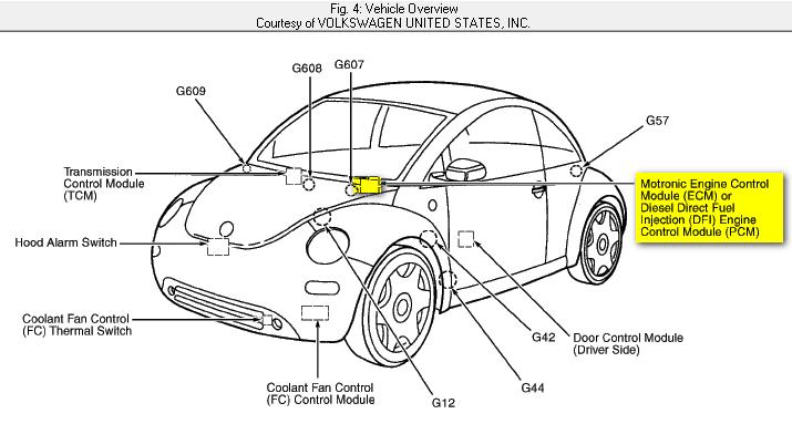 I Tidings Vw Beetle Engine Diagram