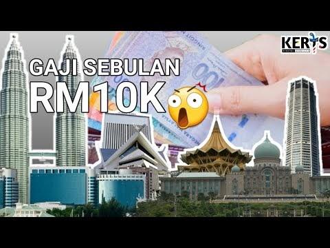 5 Negeri & Wilayah Paling Kaya di Malaysia