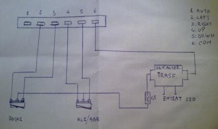 Schema Elettrico Motore Serranda : Intonaco termoisolante schema elettrico tapparelle automatiche