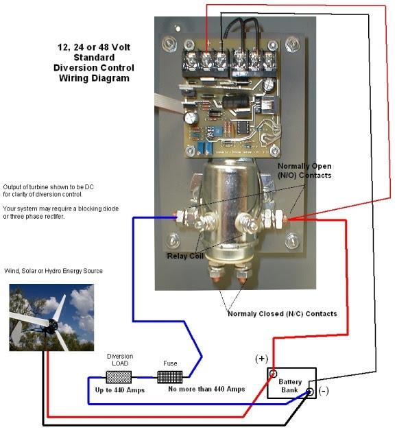 Coleman Air 440 A Amp 12v 24v 48v Solar Wind Hydro Regulator Diversion Controller Hvm C440 Hvm
