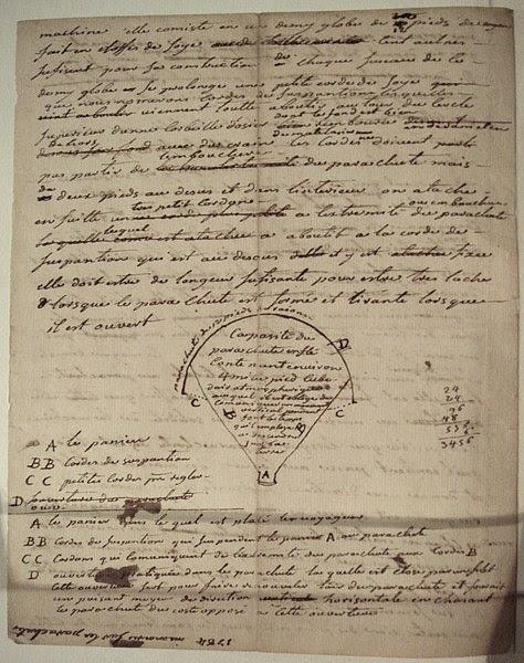 File:Manuscript of Montgolfier describing his machine 1784.jpg