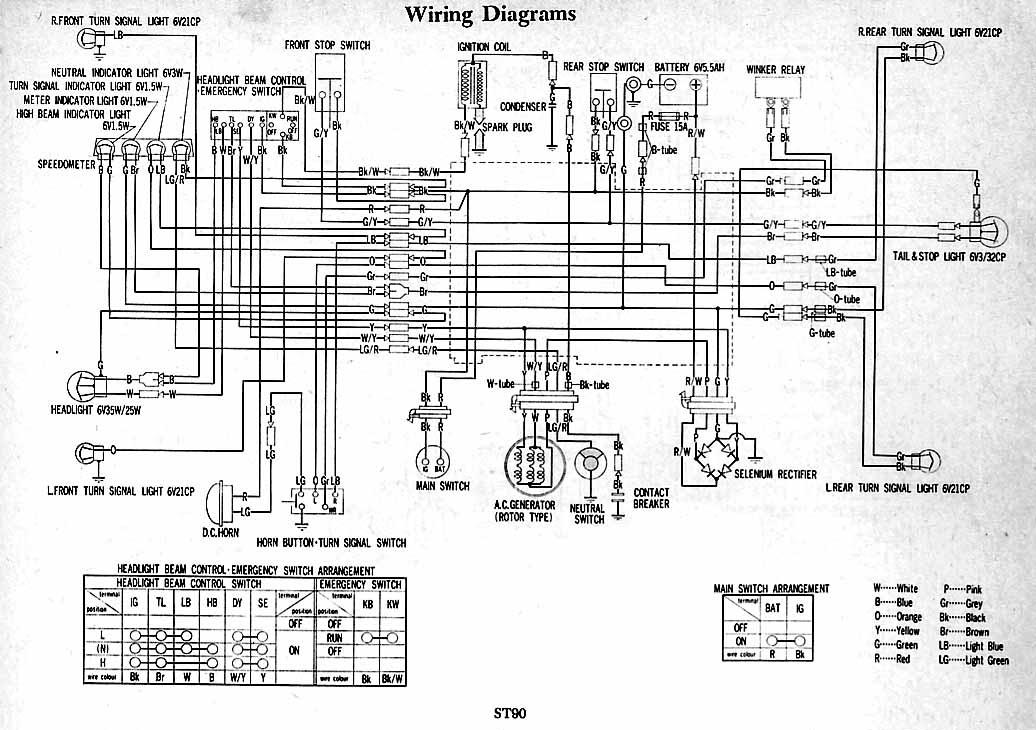 Honda Dax Wiring Diagram Ul Fuse Box Bege Wiring Diagram
